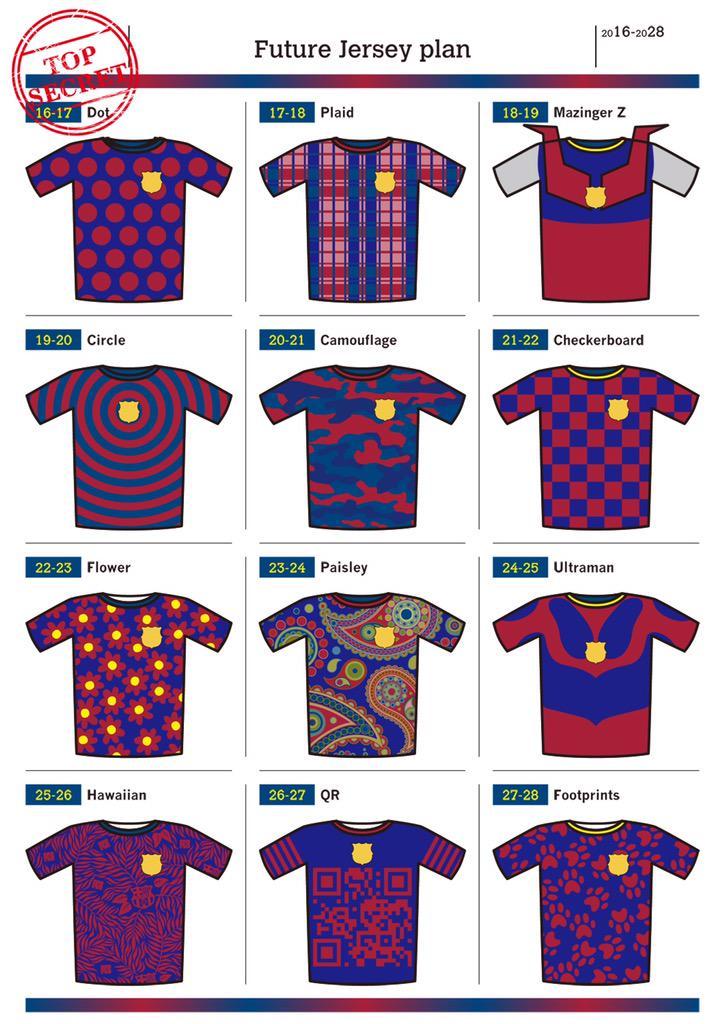 @champ_ian Breaking : Future jersey plan. Top secret!!