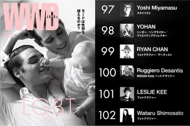 25日発売のWWD @wwd_jp LGBT特集にコメントさせてて頂きました。先進国の中でもまだまだLGBTへの理解が浸透していない日本だからこそ、全ての人に響く一冊だと思います。近い将来みんなが平等に愛し合い、幸せになれますように。 http://t.co/kN06leLXZ6
