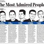 RT @ICTOfficialFC: The Most Admired People @sachin_rt @msdhoni @imVkohli S.Ganguly @MirzaSania http://t.co/dDzffskE70