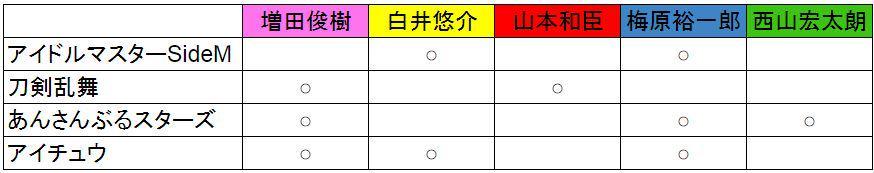 部員の出席票… http://t.co/NXSep8vd63