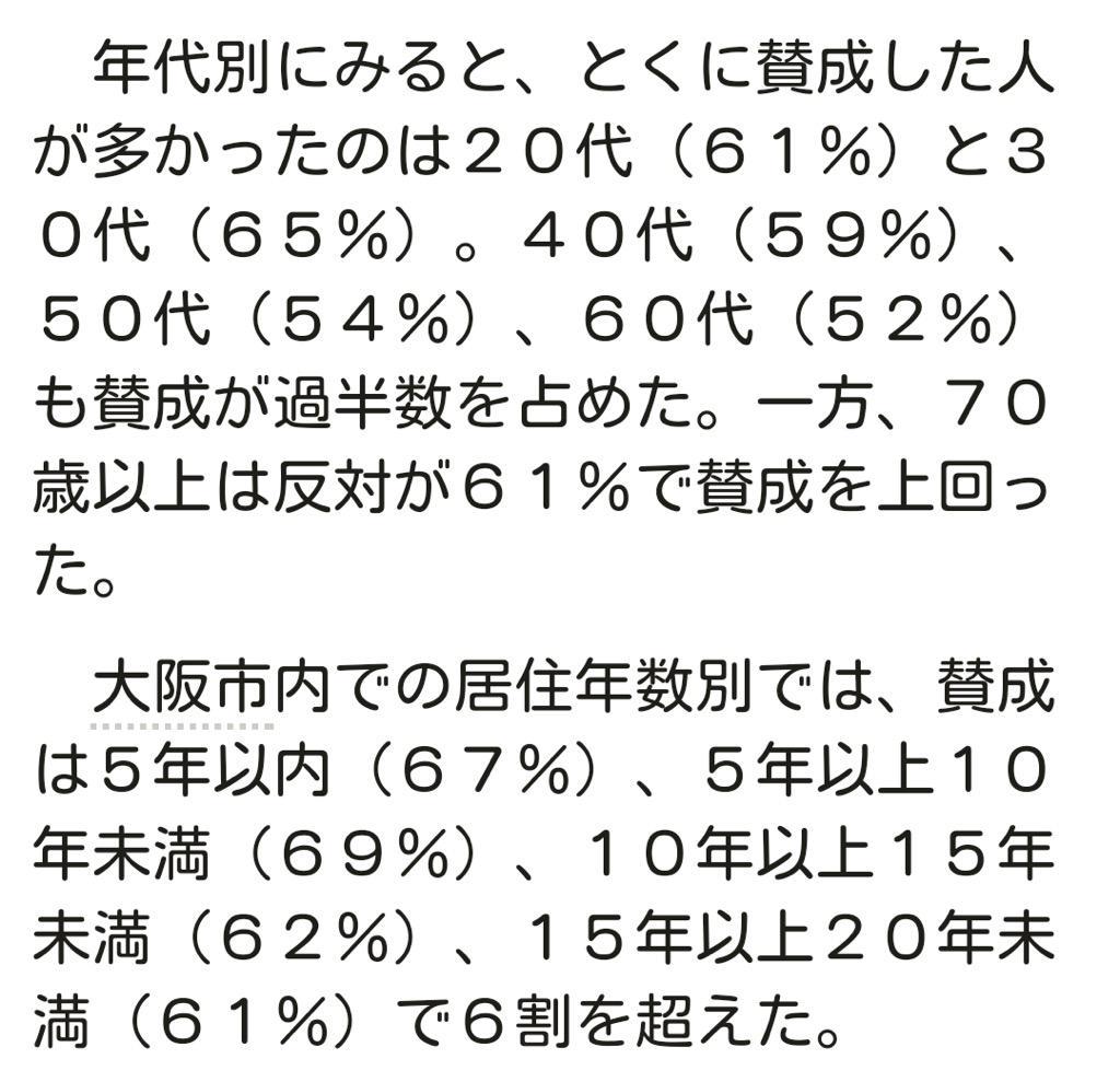 賛成派の長い将来が、将来の短い高齢者に否定された大阪都構想。 http://t.co/4AMqwJrKru
