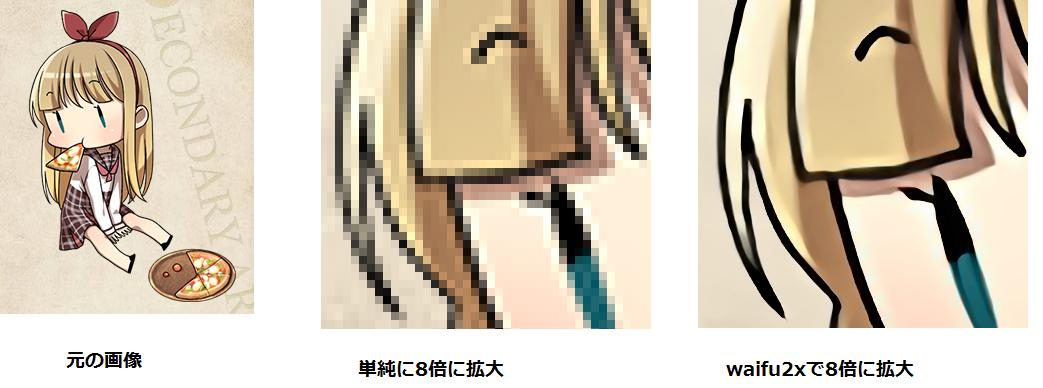 waifu2x http://t.co/uYks9MEsLp で画像を拡大してうぉーーってなってる 元画像 → http://t.co/CzcBa4b5lu 拡大画像(x8) → http://t.co/GiJEGNcrvG http://t.co/tz8HyUGIHS