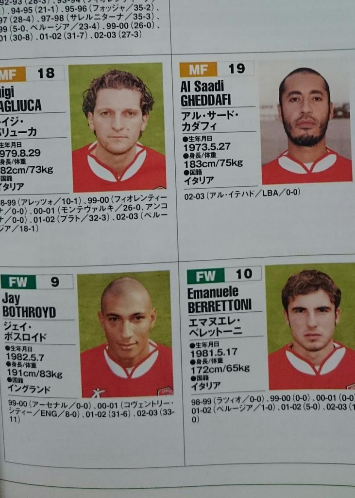 選手名鑑でペルージャ時代のジェイ(現・ジュビロ磐田)を見つけたが、斜め上にカダフィの息子がいた。そんな時代もあったっけか。 http://t.co/EiaXqGDMNM