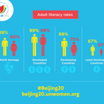 RT @UN: .@UN_Women is co-hosting #WorldEducationForum to highlight girls'/women's literacy http://t.co/Ahht9hk2M2 #Beijing20 http://t.co/uc…