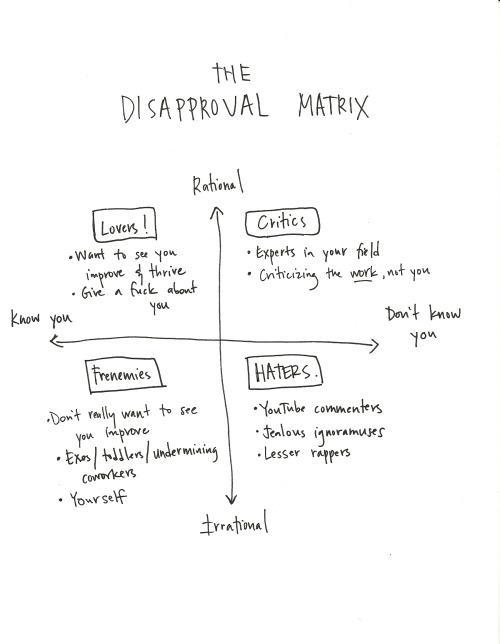 The Disapproval Matrix.  http://t.co/XxLj1FUCAM A framework for understanding haters by @annfriedman http://t.co/5EcE1kX0nd