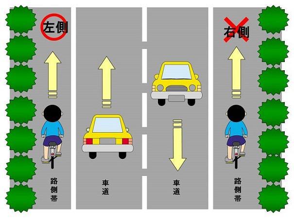 「6月1日から自転車の取り締まりが強化」  【通行区分違反】 車道と歩道等が区別されている道路で自転車が通行することができない歩道を通行したり、道路(車道)の右側を通行する行為  http://t.co/73mZLxfRAn http://t.co/Et94gfTVVH