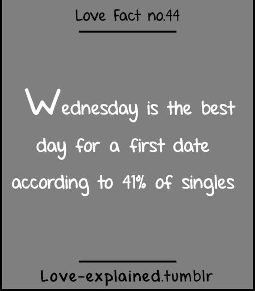 Time for a date night! ;)  #WhosHere #HappyWednsday http://t.co/iagnjymzpT