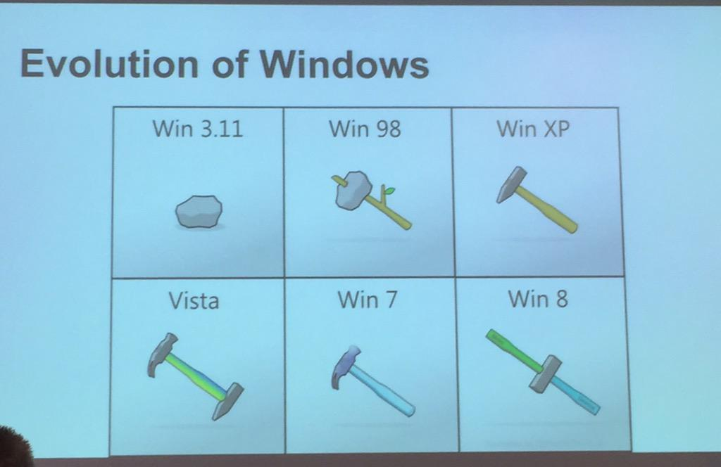 """The evolution of Windows"" #LOL @briforum http://t.co/4WFklFLkrm"