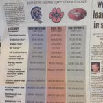 Interesting from @RHHerald s Don Worthington; notice different booster club spending among the 3 schools http://t.co/jVHIFkHBBn