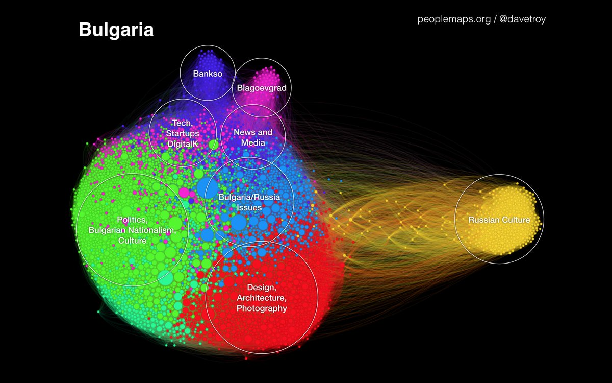 New visualization: Bulgaria Twitter Users. Presented this morning at #digitalk2015 in Sofia, Bulgaria! http://t.co/mrIYvByfiP
