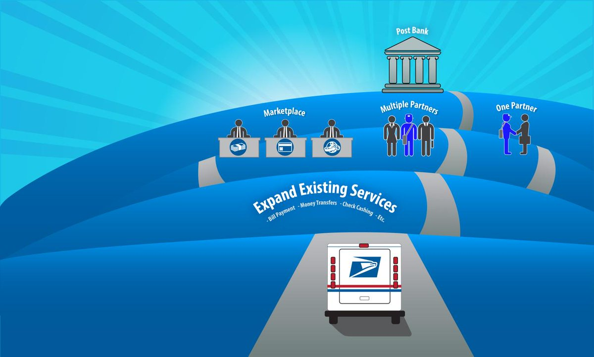 Our new report examines 5 approaches #USPS could take for expanding its #FinancialServices. http://t.co/GAXYxOcPU1 http://t.co/zFAXkO5Zu3