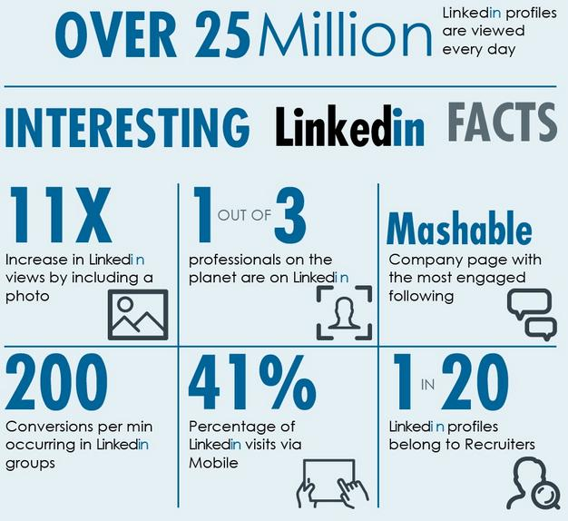 4 Tips On How to Use #LinkedIn To Build Powerful Influence http://t.co/BQGPylSTlw  RT @jeffbullas #socialmedia http://t.co/UkzFTanQBY