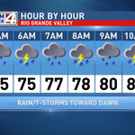 The chance for rain will come back to the valley by sunrise. Check out my forecast right now on Action 4 News. #RGV http://t.co/ISGSh5zIBR