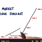 """Love @sgblank's explanation about """"new markets vs existing markets"""" (revisited today) http://t.co/ZBOIPQZ1na"""