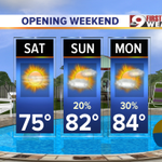 #MemorialDayWeekend means pools are opening up! Great weather ahead, but those h2o temps are gonna be chilly!! @wcpo http://t.co/Bx9Sb2pb7h
