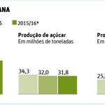 Com demanda elevada, preço do etanol deve subir http://t.co/jtloItY6nY http://t.co/S0wwGkR32f