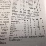 """The @scj @SCJSports box score of the @SiouxCityXs game includes the phrase """"This sucks"""" for some reason. http://t.co/nU0zK4PmCW"""