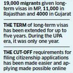 Persecuted minority: 4200 Hindus & Sikhs from Pakistan & Afghanistan got Indian Citizenship. 4 times higher than UPA2 http://t.co/LMrNuSaTF8