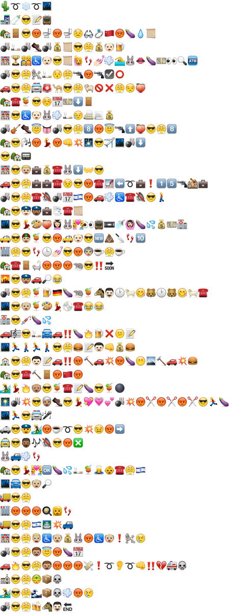 The Big Lebowski as told by emojis http://t.co/YkCUiwShsr