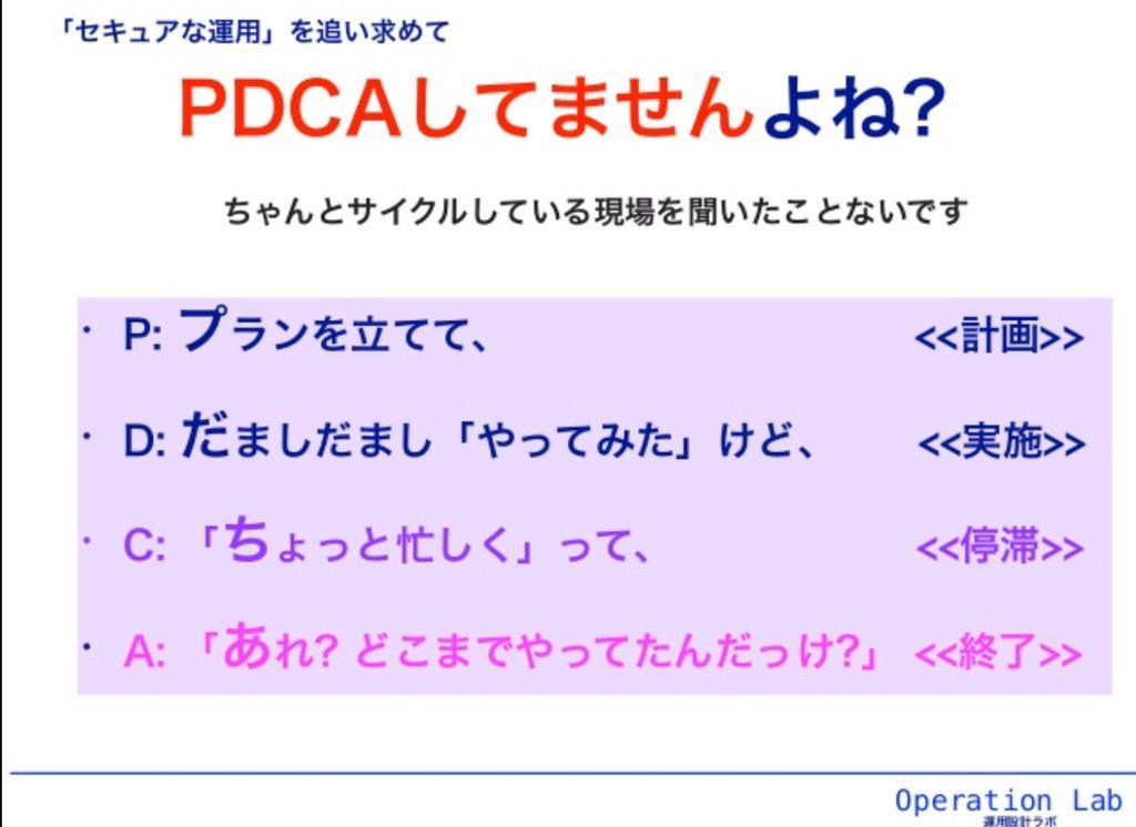 PDCAの正しい(?)現実 #ssmjp http://t.co/fwSDLlKCnk