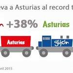 #Gijón crece por encima de Oviedo, de Asturias y de España ➡ http://t.co/MisSIwtHJg #PorGijón http://t.co/b1uCQ8Ur3R