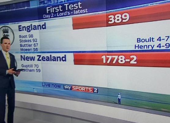Blimey...did I miss something? #ENGvNZ http://t.co/yCNFuuo43t