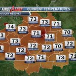 Kentucky Mesonet Temps on-the-hour for May 22, 2015 at 04:01PM #kymesonet http://t.co/HHPYVR6ONo #wbkowx #KYwx http://t.co/306W1cGGFc