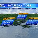 Tidal range one foot Saturday. E 15-20 kts. Seas 1-2 ft #nola #mscoastwx @wdsu http://t.co/pYe4JKUlNX