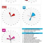 Comparativa de movilidad en programas electorales de #Salamanca: http://t.co/Y2HYn9VZGd @PSOESalamanca @AriGfaure http://t.co/Mhk4fW9yv2