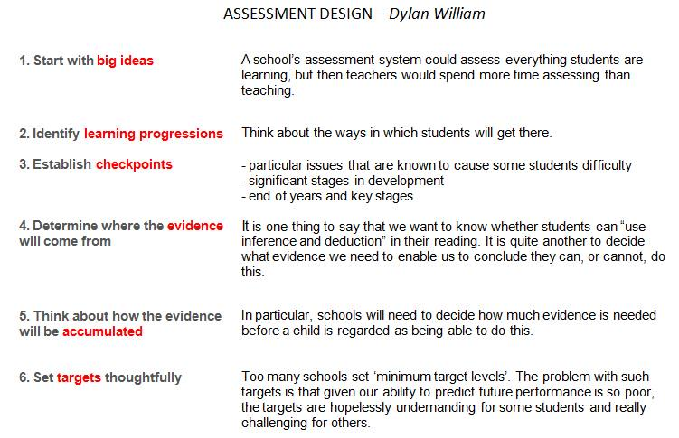"""Assessment is a good servant, but a terrible master.""  6 good principles by @dylanwiliam http://t.co/siN9jmdfYs http://t.co/Ho9L7gdyd7"