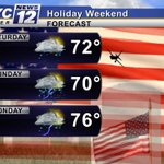 HOLIDAY WEEKEND WEATHER: Not a washout, but best risk of storms in southern Minnesota arrives Sunday & Monday. #MNwx http://t.co/VnIPKP0eDG