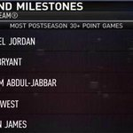 .@KingJames recorded his 74th career 30+ point playoff game, tying Jerry West for 4th all-time #NBAPlayoffs http://t.co/7T0xCvygYP