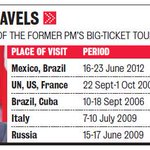 India paid for Manmohan Singh's 36 overseas visits between May 2004 and March 2013, a whopping Rs. 676,00,00,000. http://t.co/FwZjLILHjW