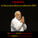 20,000 respondents, 23 states & the biggest survey of its kind.Tune in on Monday 8pm for the results #Modi365