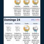 Pronóstico para #PuntaArenas #puq http://t.co/RVcxua1m7v