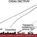 """Смерть Мозгового от """" рук Кремля"""" или Плотницкого напоминает старый, проверенный укро-мем """"сами себя"""".Не находите? http://t.co/OusOkuhqsg"""