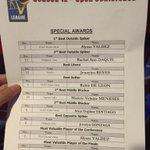 Alyssa Valdez leads the pack of individual awardees in the Shakeys V-League Season 12 Open Conference. @gmanews http://t.co/Q1yCkGKa2V