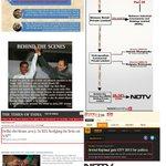 Shameless @ArvindKejriwal calls ModiKiMedia & takes awards from Ambani channels @ndtv @ibnlive @timesnow Expose him http://t.co/2IqZ66gYG4