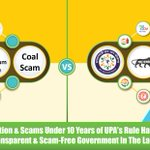 Rampant corruption & scams in UPA rule are replaced by clean, transparent & scam free Modi Govt now. #ScamMuktBharat http://t.co/PuwPzug5EP