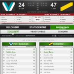 Game on at the Oval! #AFLPowerTigers #SuperCoach http://t.co/EDlsyRADVH http://t.co/bTO8ojQOTN