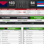 ITS A GRAND OLD FLAG! What a win for the Dees! #AFLDeesDogs #supercoach scores: http://t.co/heQFCyNspV http://t.co/YmMli4jjw5