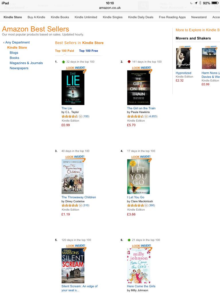 THE LIE has, just this second, claimed the #1 slot in the Amazon Kindle chart. My first Amazon #1! http://t.co/W4qs8vbzJl