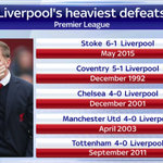 Liverpools 6-1 dismantling at the hands of Stoke was their biggest Premier League defeat since 1992. #SSNHQ http://t.co/cFYWuOc2im