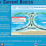 Going to the beach for #MemorialDay? Be on alert for rip currents http://t.co/Npv0uxTTgx http://t.co/e6tbOdm2No http://t.co/f7lT3uB7jX