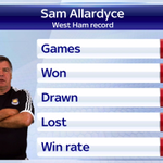 Sam Allardyce has left West Ham after four seasons in charge at Upton Park. Will he be missed? #SSNHQ http://t.co/SDKjxR4HZQ