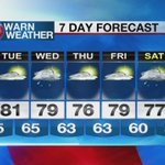 Updated look at your Memorial Day forecast, hot and humid with sparse showers #Buffalo http://t.co/rfzlthVqqh http://t.co/WVaCmb09U7