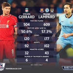 Steven Gerrard & Frank Lampard both bowed out with goals on Sunday. Heres how their #BPL number stack up... http://t.co/A9CcJrBlBc