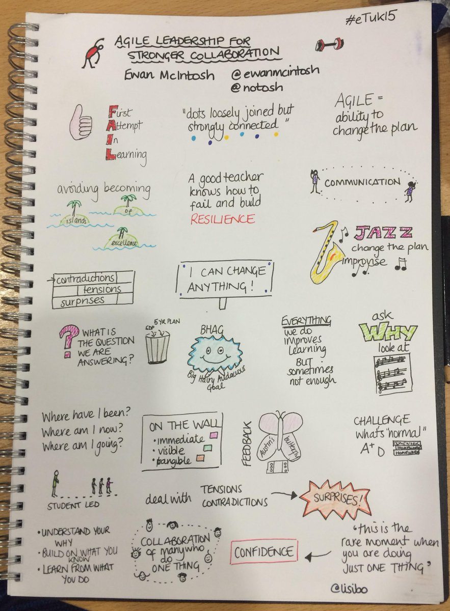 Inspiring stuff from @ewanmcintosh on Agile Leadership for stronger collaboration #sketchnote #eTuk15 @NoTosh http://t.co/f6O5p4Qnvz