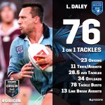 The @NSWRL Coach Laurie Daley was some #Origin player! http://t.co/VMEWceoOOV