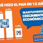 ¡Vota por el PRI, decían creceremos al doble decían! hoy no crecemos ni a la mitad #PANsíSabeCómo http://t.co/H6EFhtyJVO